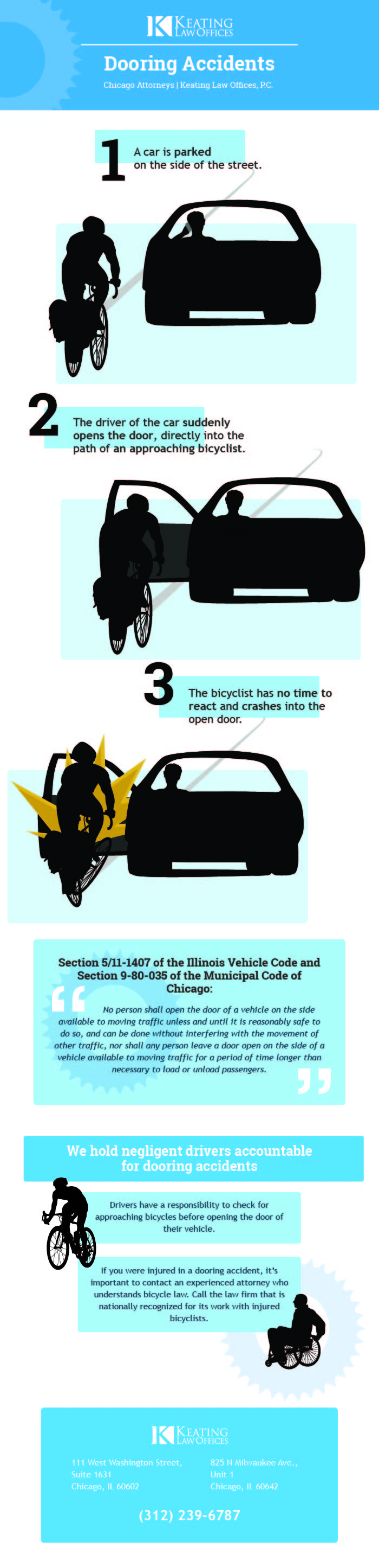 Dooring Accident Infographic